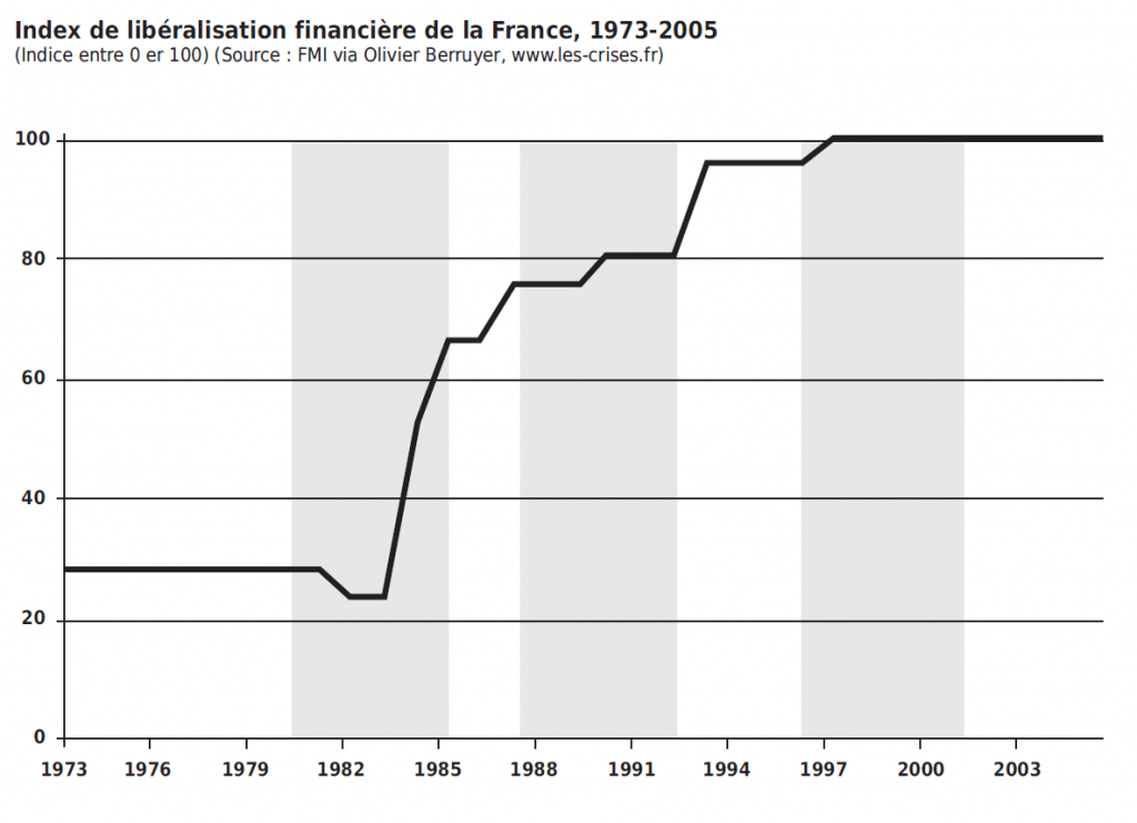 index-lib-financiere